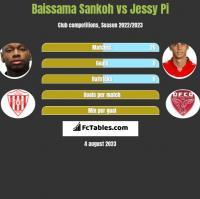 Baissama Sankoh vs Jessy Pi h2h player stats