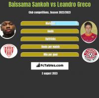 Baissama Sankoh vs Leandro Greco h2h player stats
