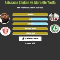 Baissama Sankoh vs Marcello Trotta h2h player stats