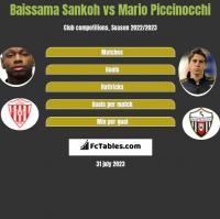 Baissama Sankoh vs Mario Piccinocchi h2h player stats