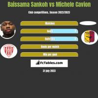 Baissama Sankoh vs Michele Cavion h2h player stats