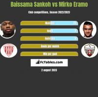 Baissama Sankoh vs Mirko Eramo h2h player stats