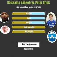 Baissama Sankoh vs Petar Brlek h2h player stats