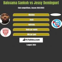 Baissama Sankoh vs Jessy Deminguet h2h player stats
