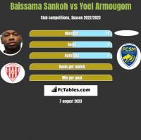 Baissama Sankoh vs Yoel Armougom h2h player stats