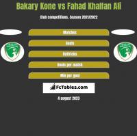 Bakary Kone vs Fahad Khalfan Ali h2h player stats