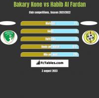 Bakary Kone vs Habib Al Fardan h2h player stats