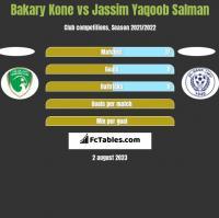 Bakary Kone vs Jassim Yaqoob Salman h2h player stats