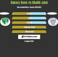 Bakary Kone vs Khalid Jalal h2h player stats