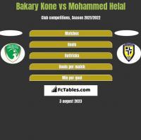 Bakary Kone vs Mohammed Helal h2h player stats