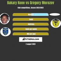 Bakary Kone vs Gregory Morozov h2h player stats