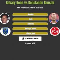Bakary Kone vs Konstantin Rausch h2h player stats