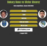 Bakary Kone vs Victor Alvarez h2h player stats