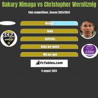 Bakary Nimaga vs Christopher Wernitznig h2h player stats