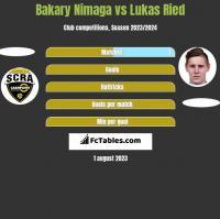 Bakary Nimaga vs Lukas Ried h2h player stats