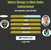 Bakary Nimaga vs Marc Andre Schmerboeck h2h player stats