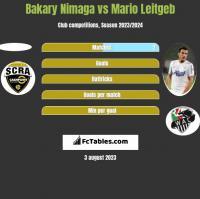 Bakary Nimaga vs Mario Leitgeb h2h player stats