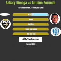 Bakary Nimaga vs Antoine Bernede h2h player stats
