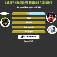 Bakary Nimaga vs Majeed Ashimeru h2h player stats