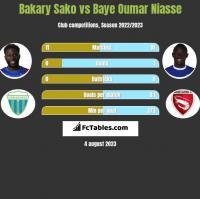 Bakary Sako vs Baye Oumar Niasse h2h player stats