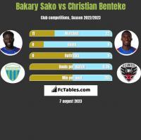 Bakary Sako vs Christian Benteke h2h player stats