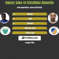 Bakary Sako vs Efstathios Aloneftis h2h player stats
