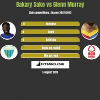 Bakary Sako vs Glenn Murray h2h player stats