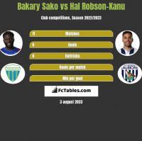 Bakary Sako vs Hal Robson-Kanu h2h player stats