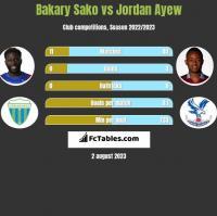 Bakary Sako vs Jordan Ayew h2h player stats