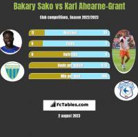 Bakary Sako vs Karl Ahearne-Grant h2h player stats
