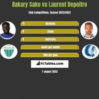 Bakary Sako vs Laurent Depoitre h2h player stats