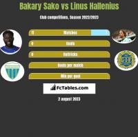 Bakary Sako vs Linus Hallenius h2h player stats