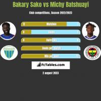Bakary Sako vs Michy Batshuayi h2h player stats