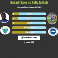 Bakary Sako vs Solly March h2h player stats