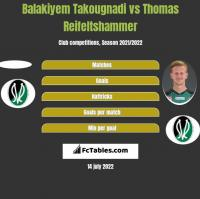 Balakiyem Takougnadi vs Thomas Reifeltshammer h2h player stats