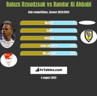 Balazs Dzsudzsak vs Bandar Al Ahbabi h2h player stats