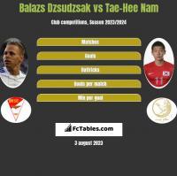 Balazs Dzsudzsak vs Tae-Hee Nam h2h player stats