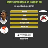 Balazs Dzsudzsak vs Hashim Ali h2h player stats
