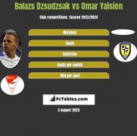 Balazs Dzsudzsak vs Omar Yaisien h2h player stats