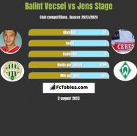 Balint Vecsei vs Jens Stage h2h player stats