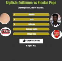 Baptiste Guillaume vs Nicolas Pepe h2h player stats