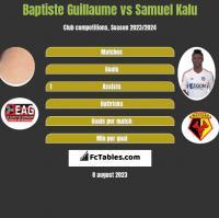 Baptiste Guillaume vs Samuel Kalu h2h player stats