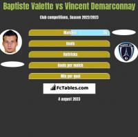 Baptiste Valette vs Vincent Demarconnay h2h player stats