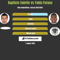 Baptiste Valette vs Yahia Fofana h2h player stats