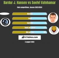 Bardur J. Hansen vs Soelvi Vatnhamar h2h player stats