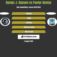 Bardur J. Hansen vs Paetur Hentze h2h player stats