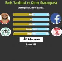 Baris Yardimci vs Caner Osmanpasa h2h player stats