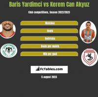 Baris Yardimci vs Kerem Can Akyuz h2h player stats