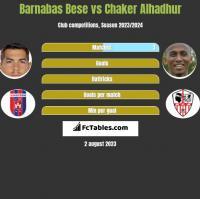 Barnabas Bese vs Chaker Alhadhur h2h player stats