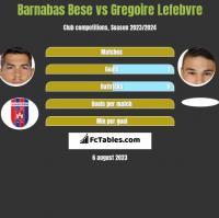 Barnabas Bese vs Gregoire Lefebvre h2h player stats